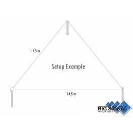 BIG SIGNAL SkyLoop-4010