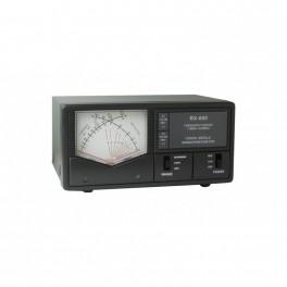 Medidor MAAS RX600